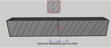 Módulos Sedimentación Rectangulares